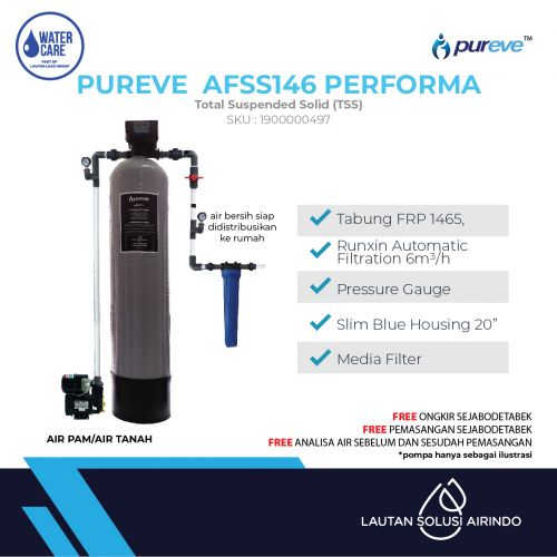 PUREVE WATER FILTER PACKAGE AFSS146 PERFORMA PRO